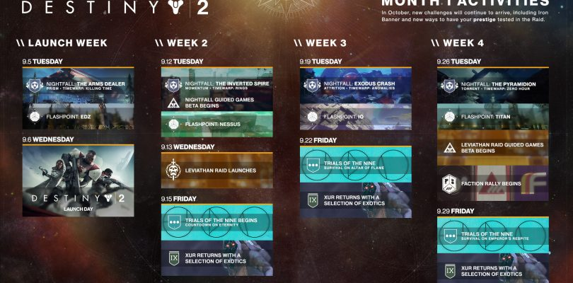 First Month Roadmap For Destiny 2 Reveals Raid Launch And Return Of Xur